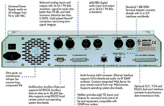 Audio Over Ip Adapter